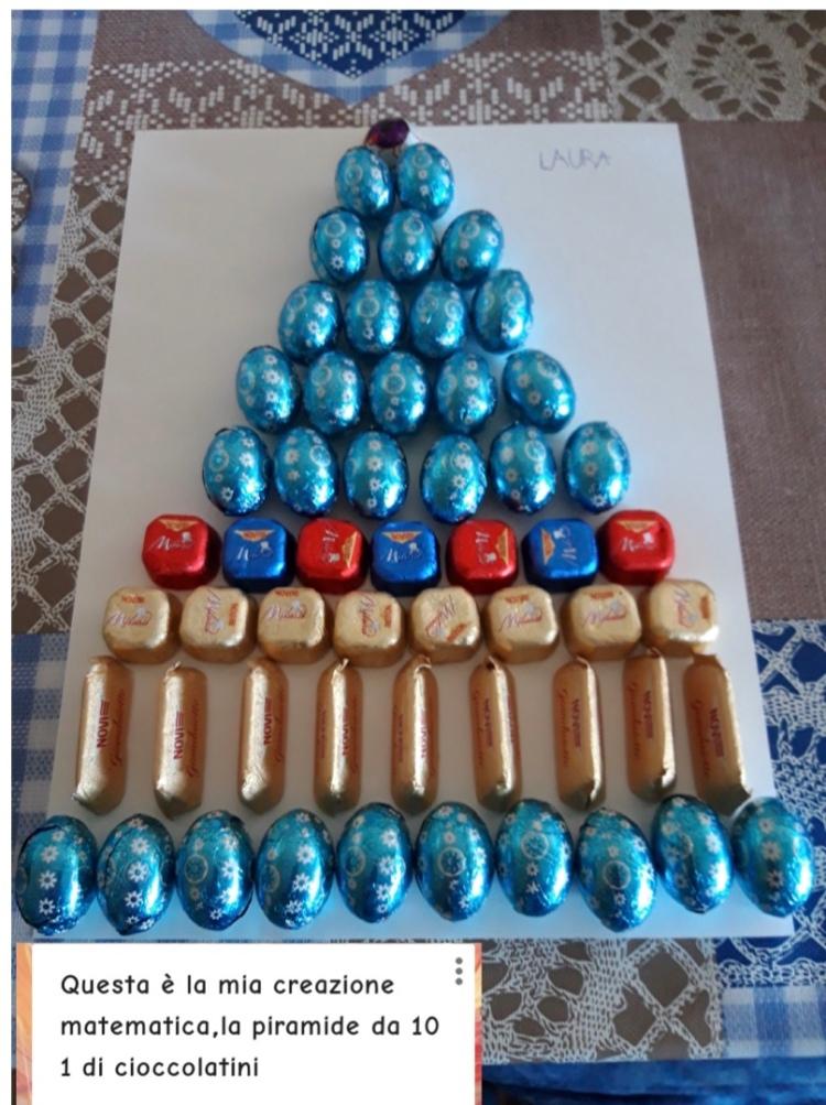 Piramide numerica (Laura)