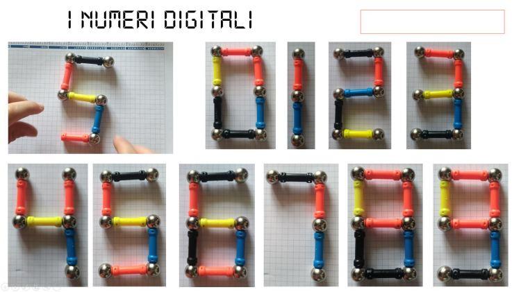 Numeri digitali (Remi)