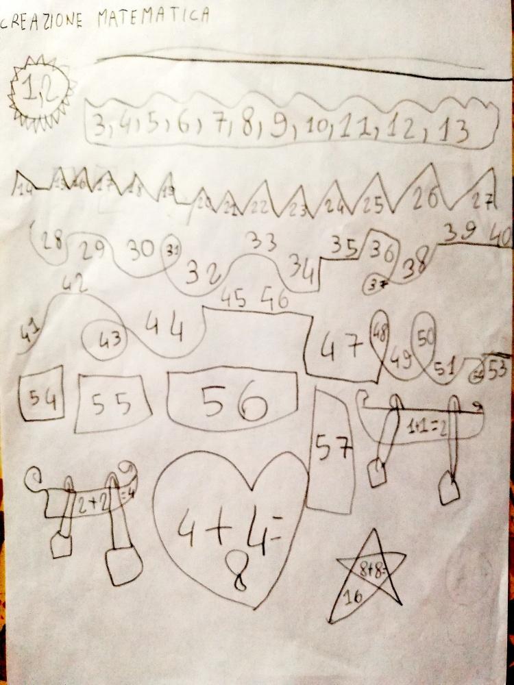 Numeri e linee (Anna)